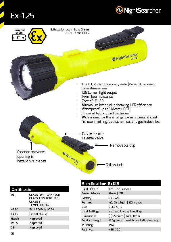 NightSearcher EX125